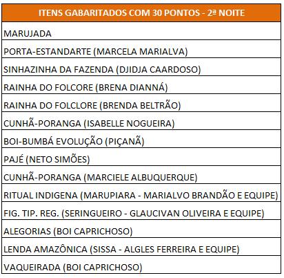 NOTAS3